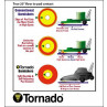 Tornado 2000 RPM 20 Inch Floor Machine